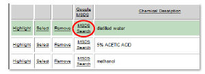 MSDS Access example