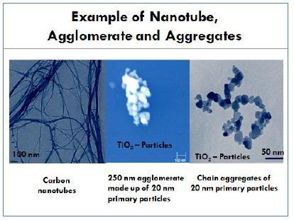 Nanotube example picture