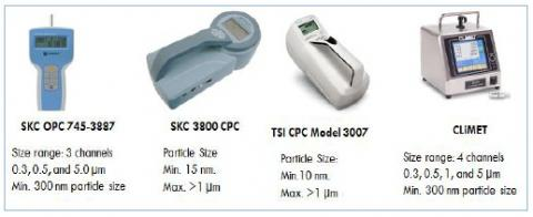 optical and condensation particle counters picture