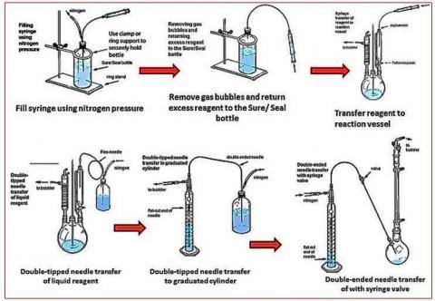 aldrich technical bulletin on handling air sensitive reagents