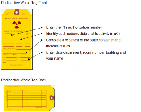 Radiation Tag