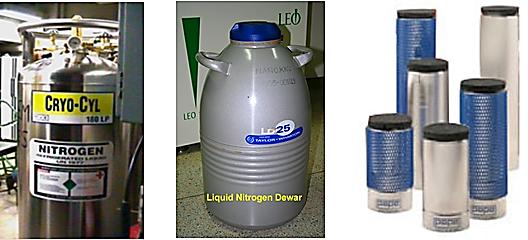 Small Liquid Nitrogen Cylinders